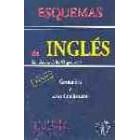 Esquemas de inglés. Gramática y usos lingüísticos