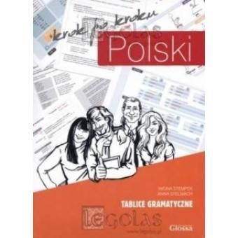 Polski, Krok Po Kroku: Tablice gramatyczne Nivel A1/A2/B1