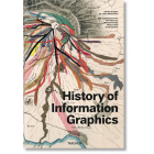 History of Information Graphics (Alem./Ingl./Fr.)