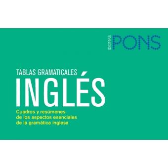 Tablas Gramaticales Inglés