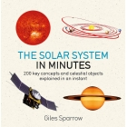 Solar system in minutes