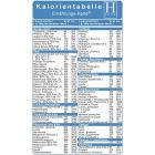 Kalorientabelle ( Doppelkarte ). Ernährungs-Karte