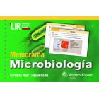 Memorama. Microbiología