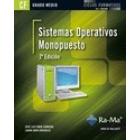 Sistemas operativos manopuesto. Grado medio