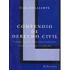 Codi civil de catalunya i legislació complementaria. 12 edició 2005