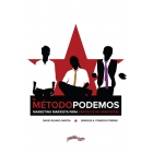 El método Podemos. Marketing marxista para partidos no marxistas